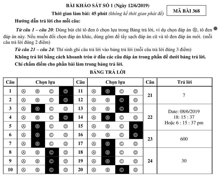 Đề và đáp án bài khảo sát vào lớp 6 trường chuyên Trần Đại Nghĩa - 4