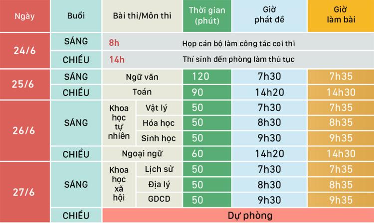 Hơn 200 học sinh đảo Phú Quý vào đất liền thi THPT quốc gia - 1