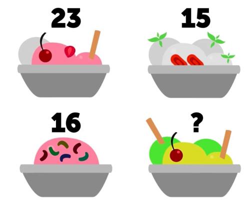 Thử tài tinh mắt với sáu câu đố - 4
