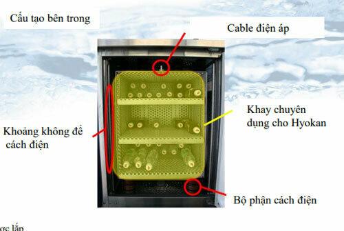 Cấu tạo bên trong thiết bị làm lạnh dùng công nghệ điện trường.