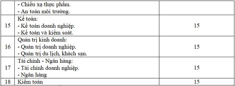Đại học Điện lực lấy điểm chuẩn từ 14 đến 16,5 - 3