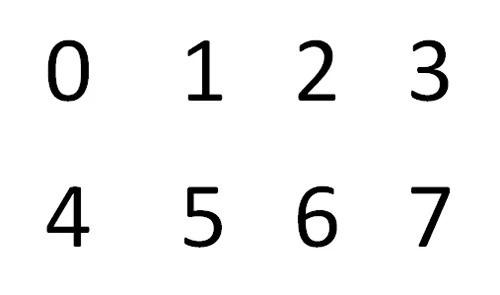 Đáp án bài toán lớp 6