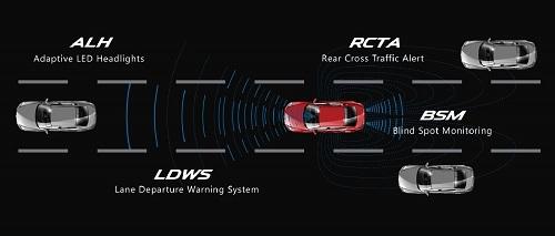 Các công nghệ an toàn trên Mazda6.