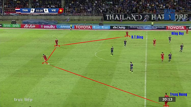 Việt Nam triển khai bóng với sơ đồ 4 hậu vệ.