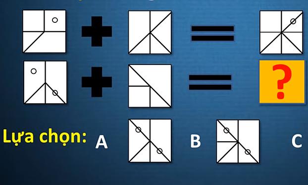 Kiểm tra IQ với tám câu đố -