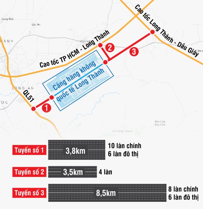 Tuyến đường bộ kết nối sân bay Long Thành. Đồ họa: Tạ Lư.