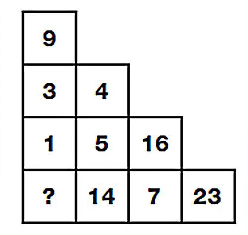 Năm bài toán điền số cấp độ trung bình - 1