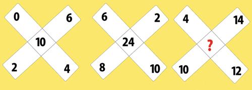 Năm bài toán điền số cấp độ trung bình - 2