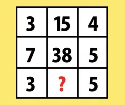 Năm bài toán điền số cấp độ trung bình - 3