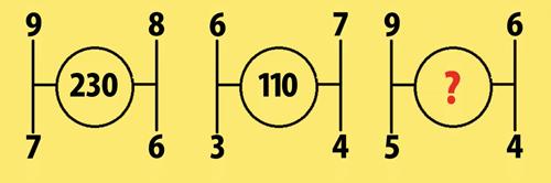 Năm bài toán điền số cấp độ trung bình - 4