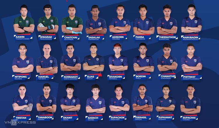 Danh sách tuyển Thái Lan chuẩn bị cho hai chuyến làm khách của Malaysia và Việt Nam