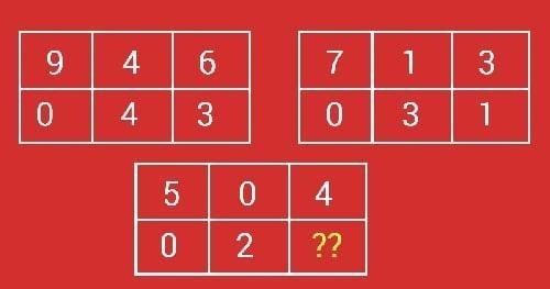Thử thách với năm bài toán điền số - 2