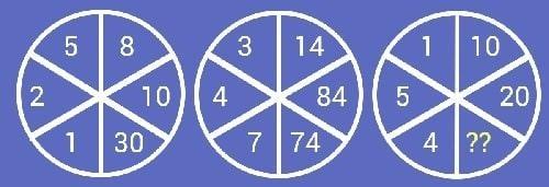 Thử thách với năm bài toán điền số - 4
