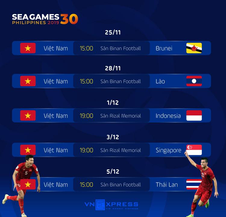 Việt Nam - Brunei: Khai mở mộng vàng SEA Games - 3