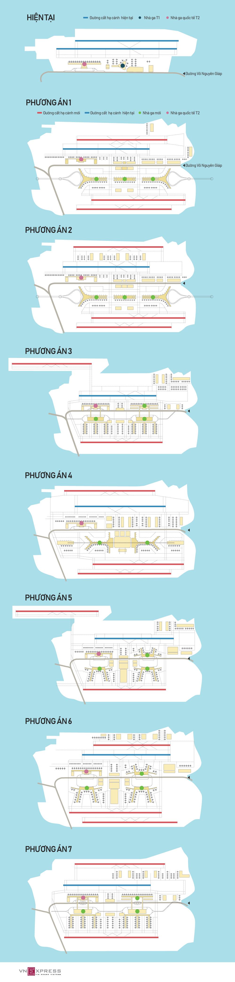 7 phương án mở rộng sân bay Nội Bài