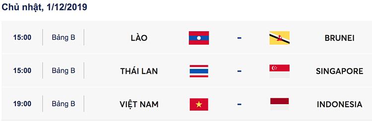 HLV Lào tiếc vì thủng lưới quá sớm trước Việt Nam - 1
