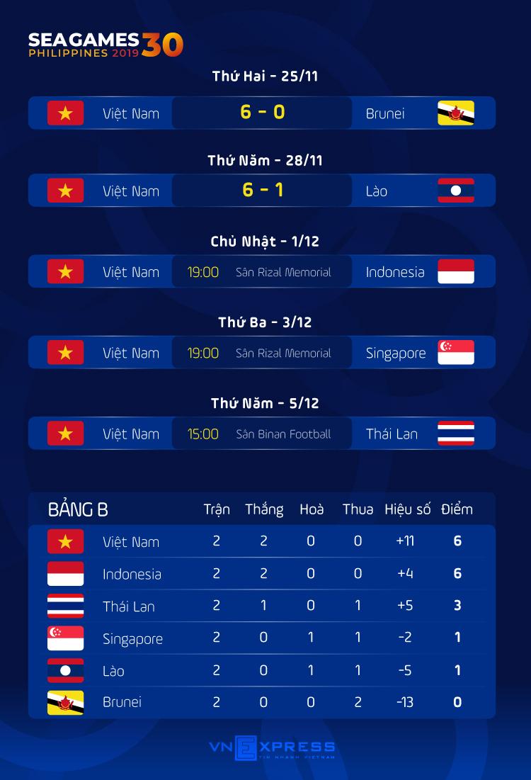 HLV Indonesia: 'Quyết thắng Việt Nam để tự định đoạt số phận' - 1
