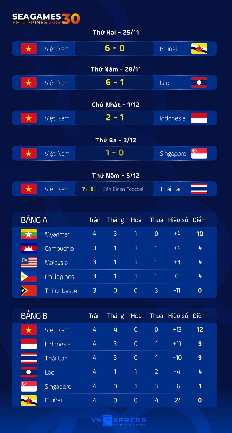 HLV Nishino: 'Phải sớm chọc thủng lưới Việt Nam' - 1
