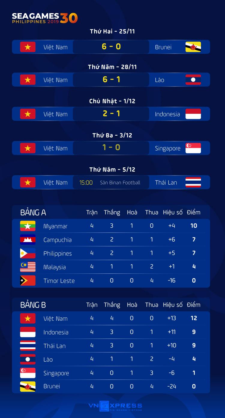Quang Hải ra sân cổ vũ Việt Nam đấu Thái Lan - 1