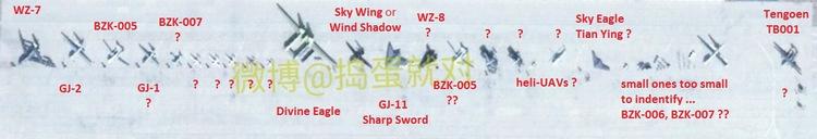 Trung Quốc bố trí dàn UAV ở Tân Cương - ảnh 1