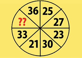 Kiểm tra IQ với năm bài toán