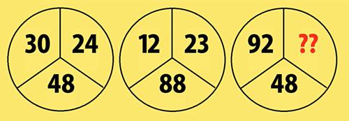 Kiểm tra IQ với năm bài toán - 1