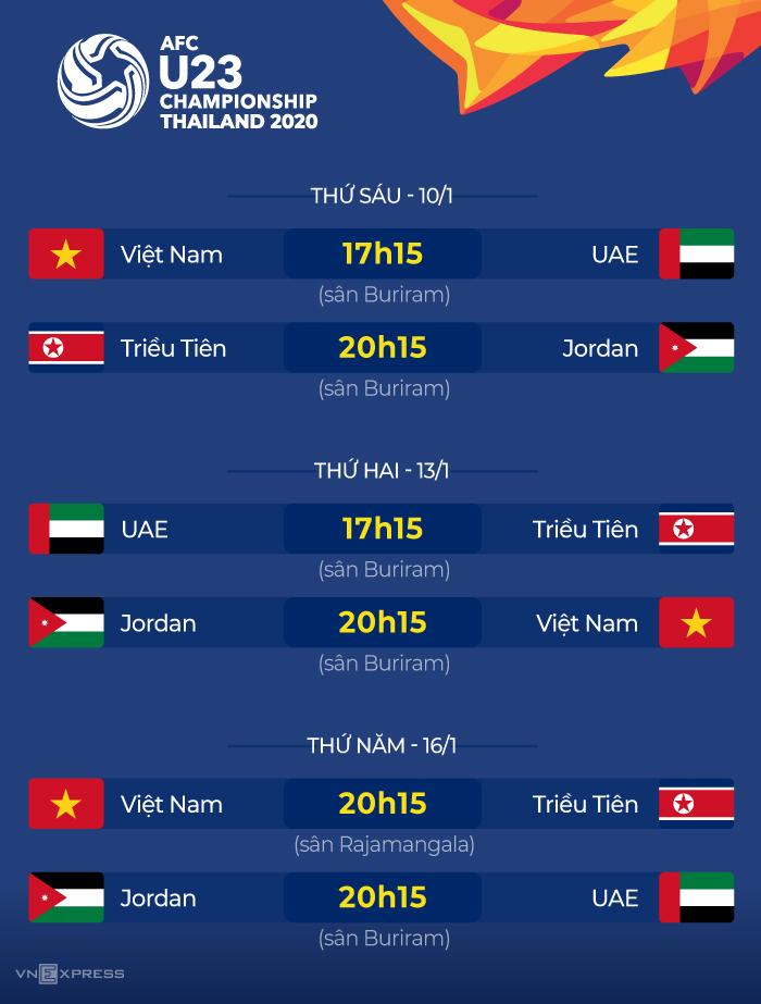 Đình Trọng vắng mặt trong danh sách sơ bộ của U23 Việt Nam - 2