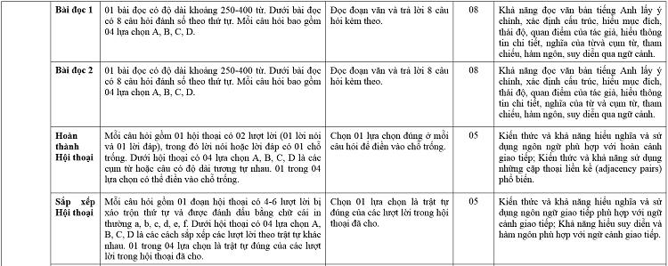 Trường THPT chuyên Ngoại ngữ tuyển sinh ngày 24/5 - 3