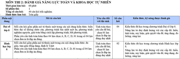 Trường THPT chuyên Ngoại ngữ tuyển sinh ngày 24/5 - 7