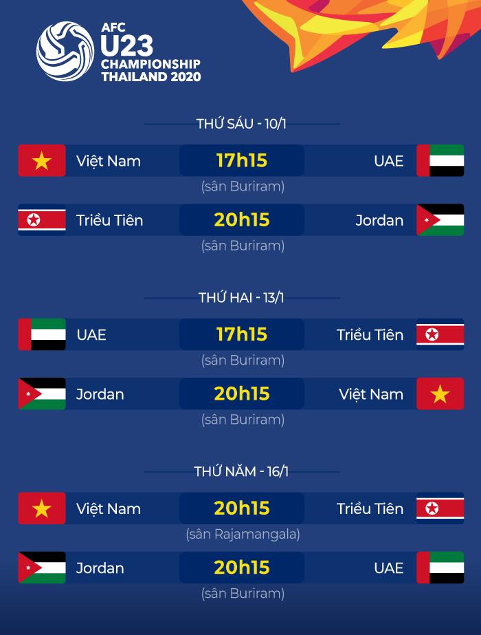 Việt Nam, UAE được dự đoán thống trị bảng D - 1