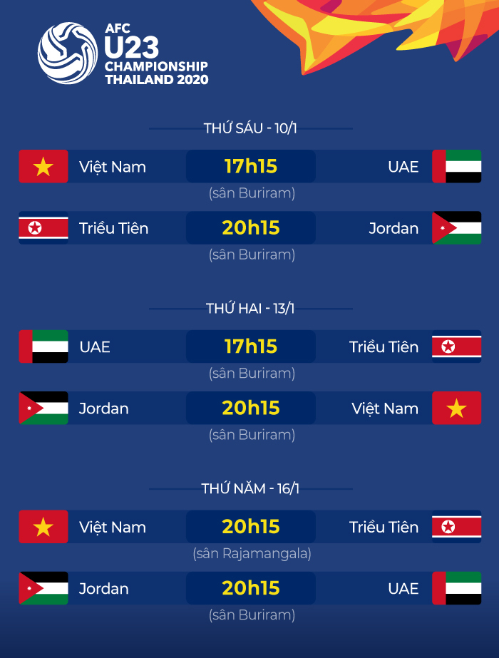 Hậu vệ UAE: 'Học hỏi nhiều điều từ thất bại trước Việt Nam' - 1