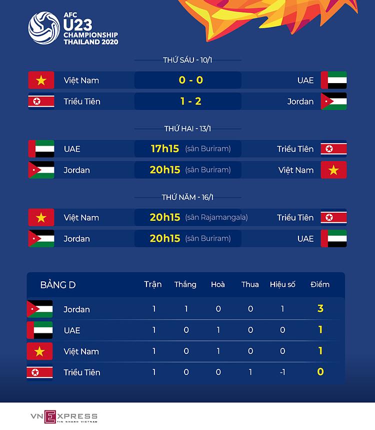 Tiền vệ Jordan dọa phá lưới Việt Nam - 1