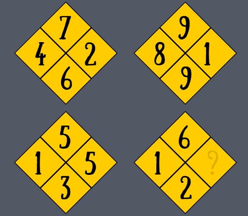 Bảy câu đố Toán học
