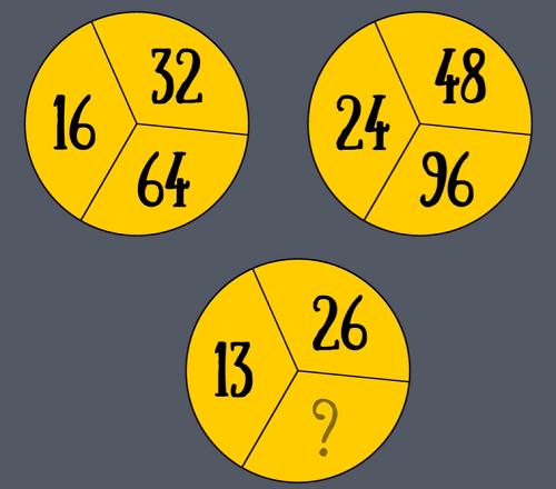 Bảy câu đố Toán học - 1