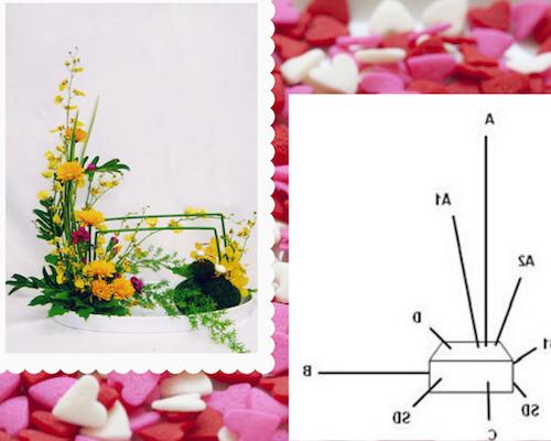 Khi cắm hoa theo hình chữ L nên chú ý đến sự cân bằng của bình hoa.