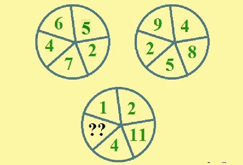 Bốn câu đố thử thách suy luận - ảnh 3