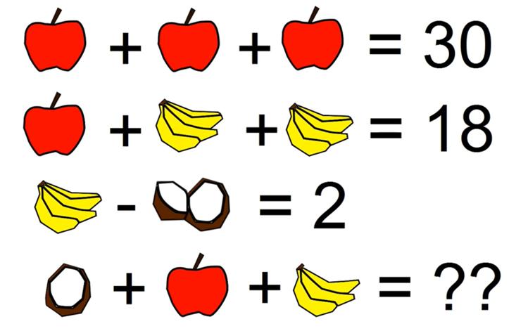 Năm câu đố toán học