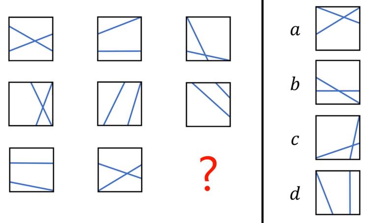 Năm câu đố toán học - 1