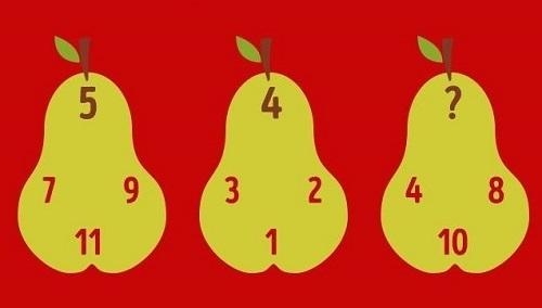 Câu đố thử tài tư duy toán học - 3