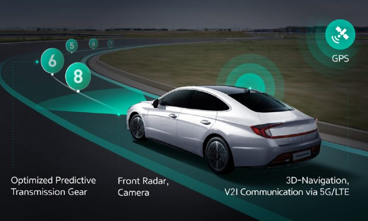 Hộp số mới của Hyundai và Kia được giới thiệu là tối ưu việc chuyển số dựa trên các cảm biến và