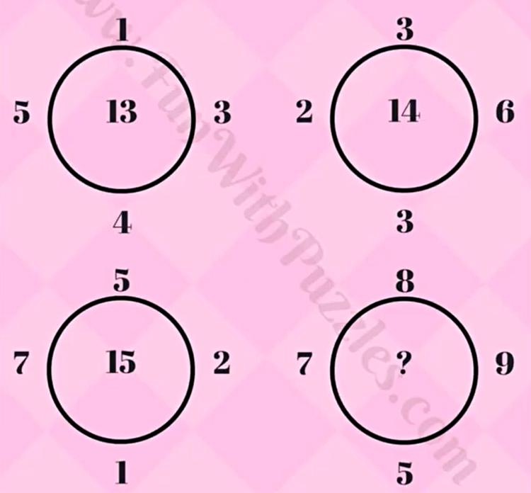 Kiểm traIQ với bốn câu đố toán học - 6