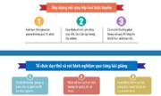 5 lưu ý dạy học trực tuyến hiệu quả