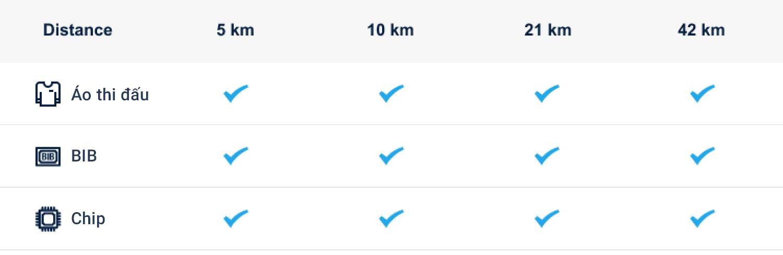 VnExpress Marathon Ha Long 2021