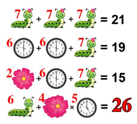 Bài toán gây tranh cãi vì quá nhiều 'bẫy'
